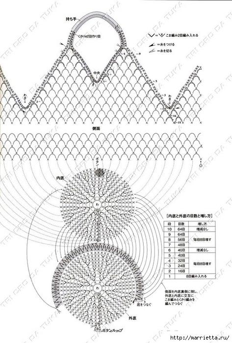Вязание крючком. АВОСЬКА (4) (473x700, 242Kb)