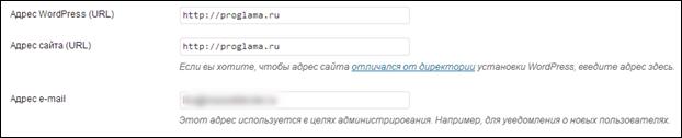 Настройки адресов WordPress