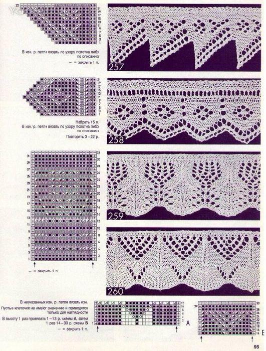Узор для вязания спицами цепочка