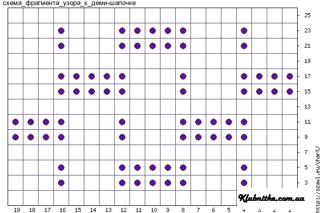Пустая клетка в схеме для вязания на спицах что обозначает