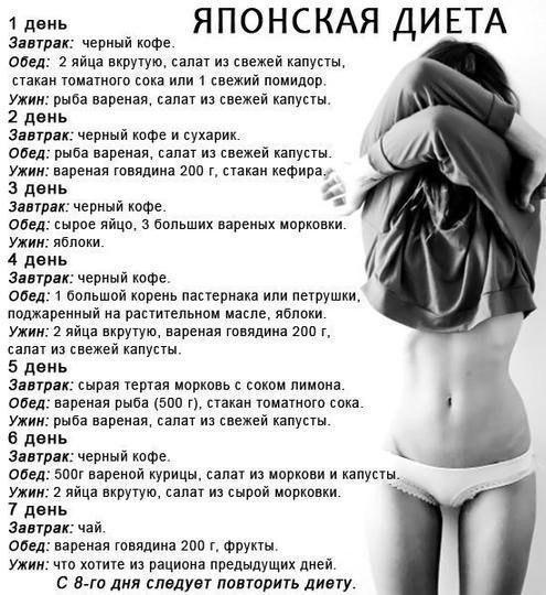 похудеть на 3 4 кг за месяц