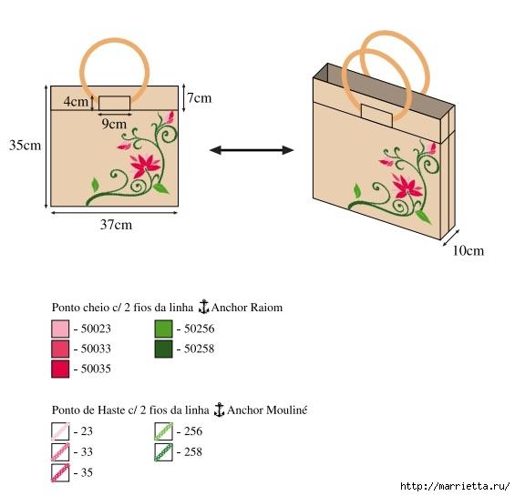 Шьем веселые летние чехлы для очков и сумочки для отпуска (7) (565x545, 82Kb)