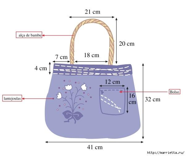 Шьем веселые летние чехлы для очков и сумочки для отпуска (19) (602x505, 75Kb)