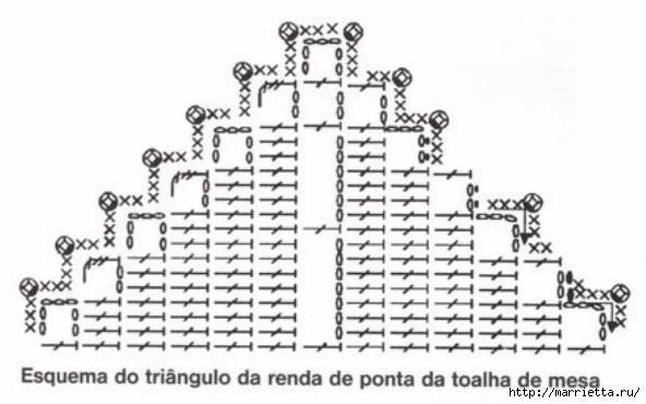 модное вязание крючком для дома. схемы (9) (592x370, 104Kb)