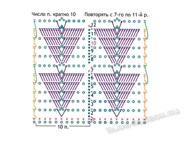 Схема вязания сарафана для девочки.