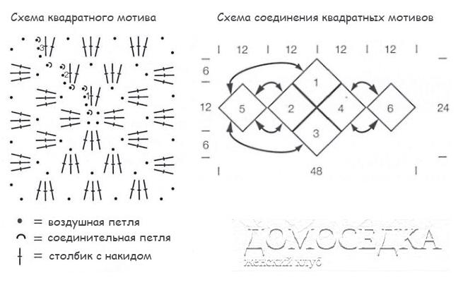 Схема вязания носков из квадратов 62