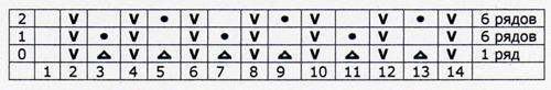 соты (500x82, 63Kb)