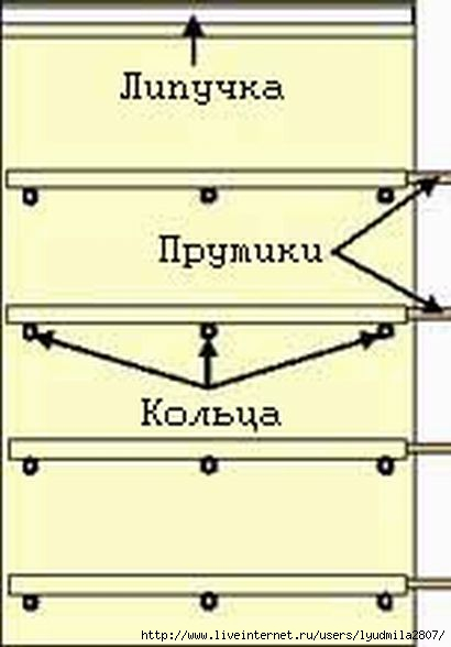 Римские шторы своими руками пошаговое описание видео