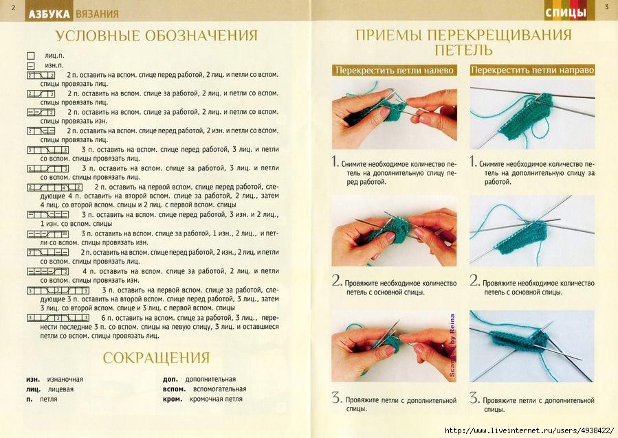 Азбука вязания для начинающих спицами 2