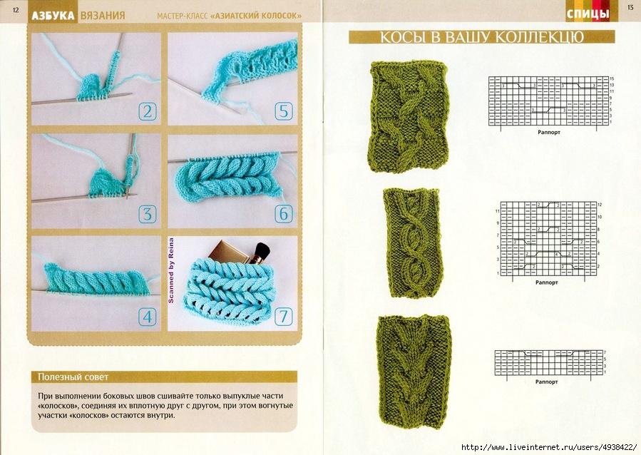 Как научится вязать спицами схемы и описания