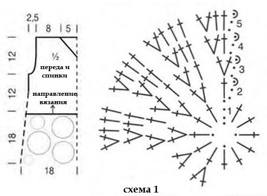 зеленая жилетка схемы вязания