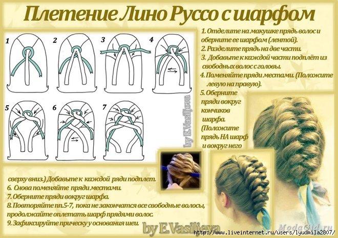 Прически и плетение на длинные волосы пошагово
