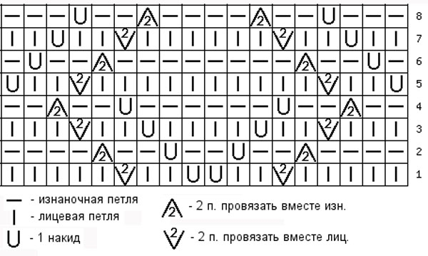 yzor5557444575abs (600x359, 132Kb)
