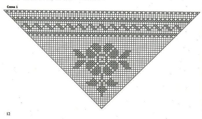 Схема вязания крючком платка или косынки