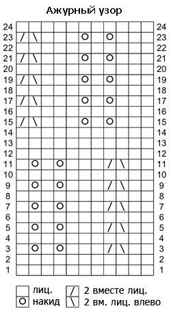 5198157_noski_spicami_shema (250x460, 34Kb)