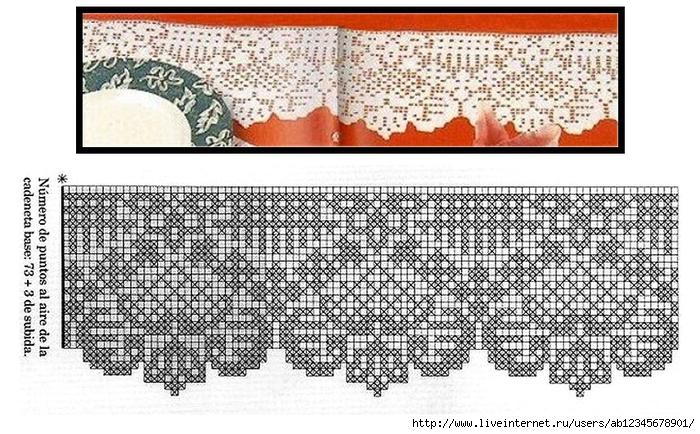 Каймы и кружево вязание крючком 731