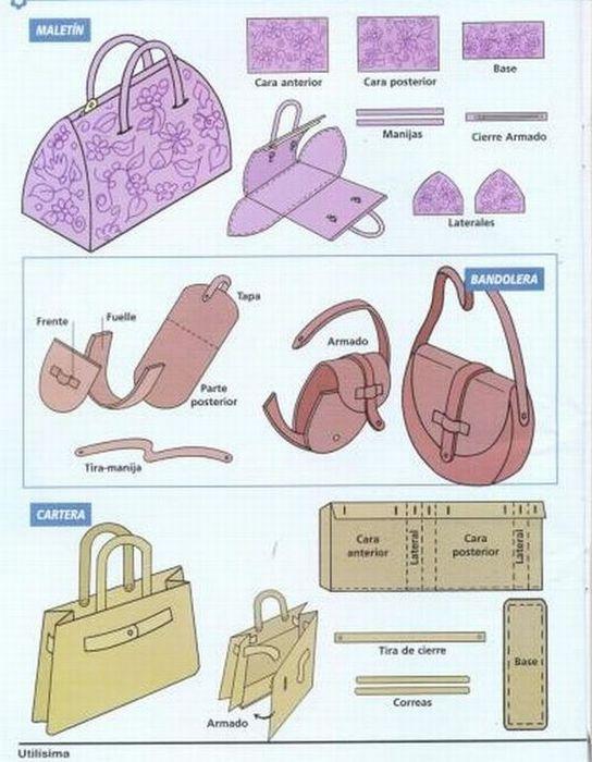 Необычные сумки своими руками и выкройки