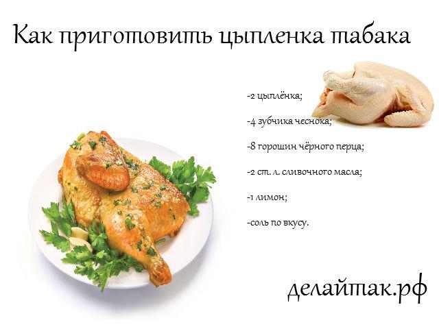 Как приготовить цыплёнка табака
