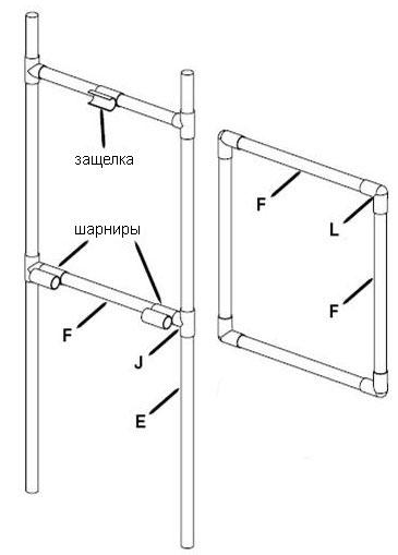 """Шарниры изготавливаются из двух отрезков 10 см. ПВХ труб (Н) диаметром 1-1/4 """".  Склеиваем отрезки между собой..."""