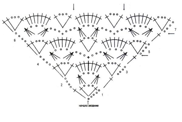 схем крючком для шали