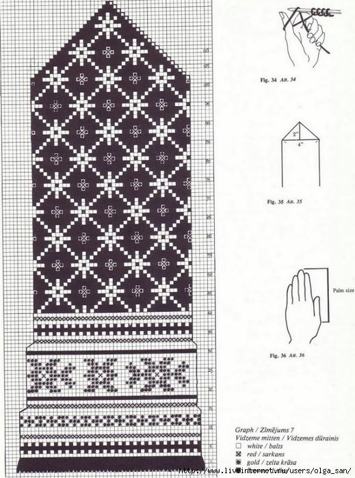 Варежки с орнаментом латышские схемы