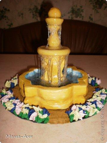 Макеты фонтана своими руками
