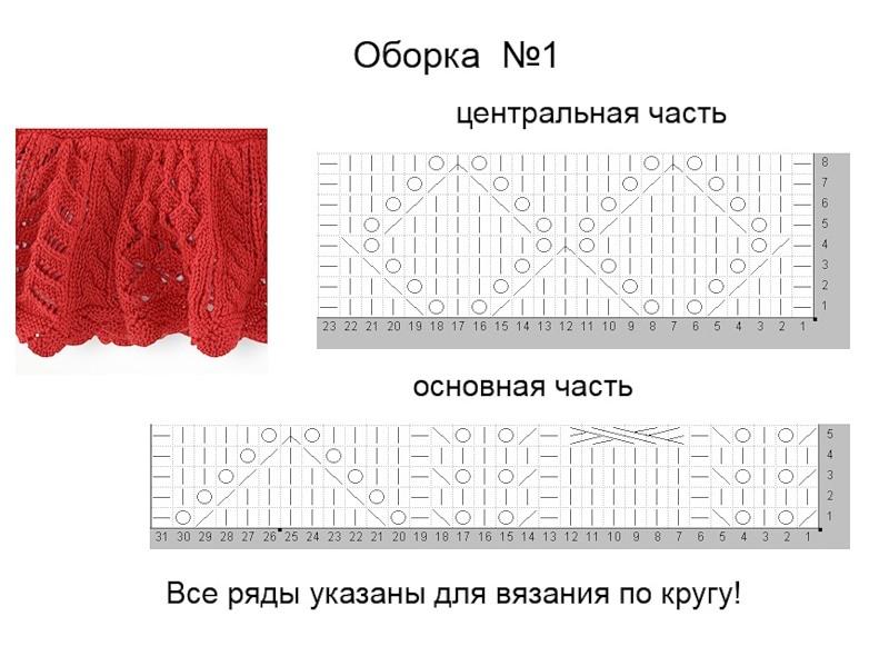 Вязание оборки спицами схемы и описание