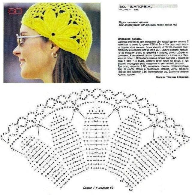 Вязание крючком шапочка для девушки