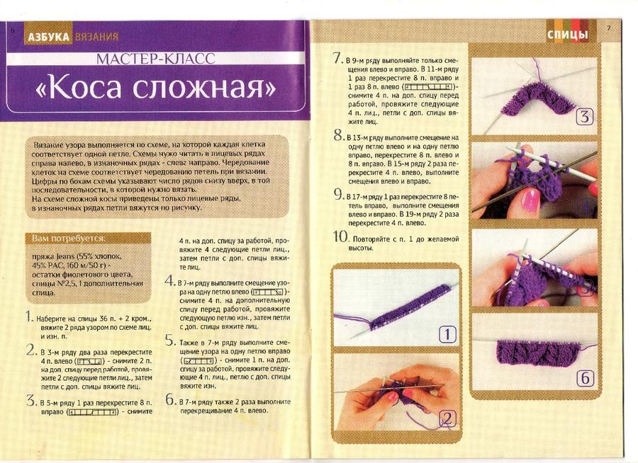 Мастер класс уроки вязание спицами