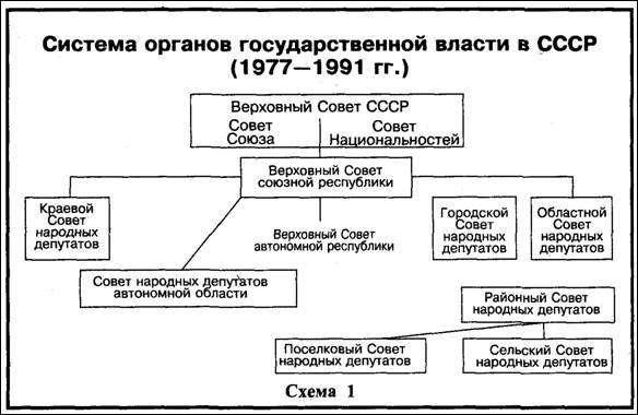 структуре государства!