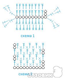 Схема носочков для новорожденных крючком