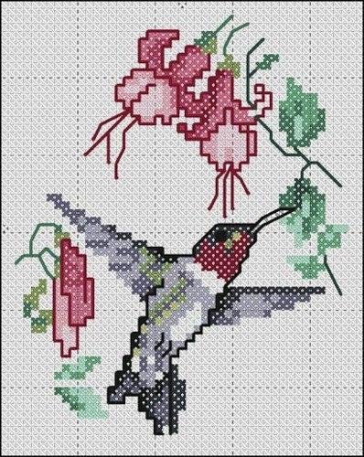 Колибри и цветы (вышивка