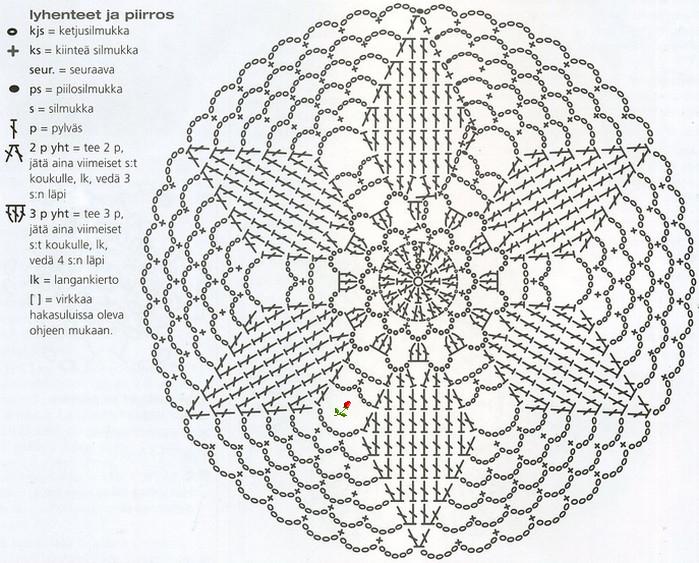 2014-05-02_084954 (699x563, 396Kb)