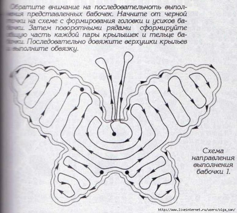 钩针蝴蝶图案 - maomao - 我随心动