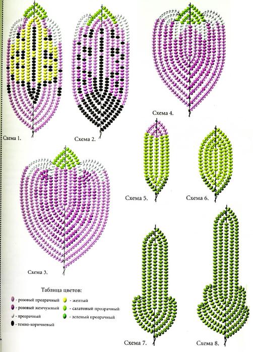 Цветы из бисера, французская