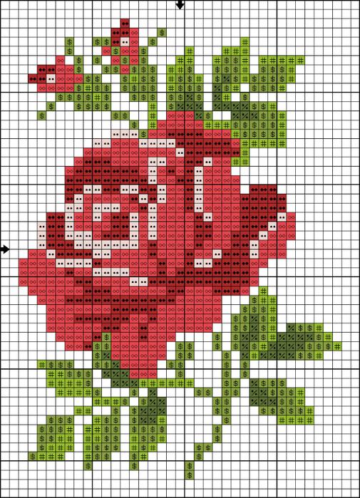 Вышивка крестом небольшой розы