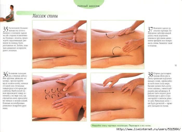 Как правильно сделать массаж всего тела 245
