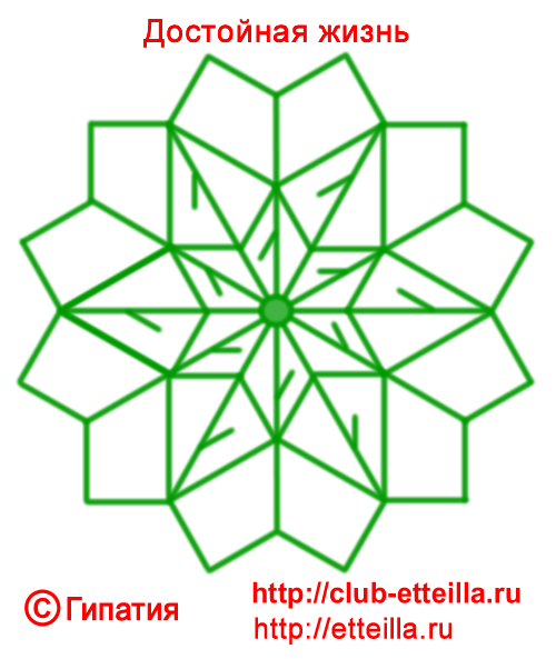 Dostoinaay_jizn (500x593, 296Kb)