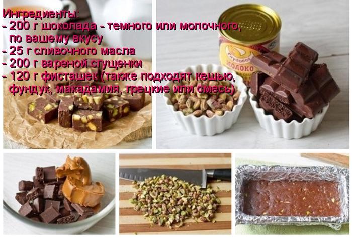 Рецепты сладкое к чаю