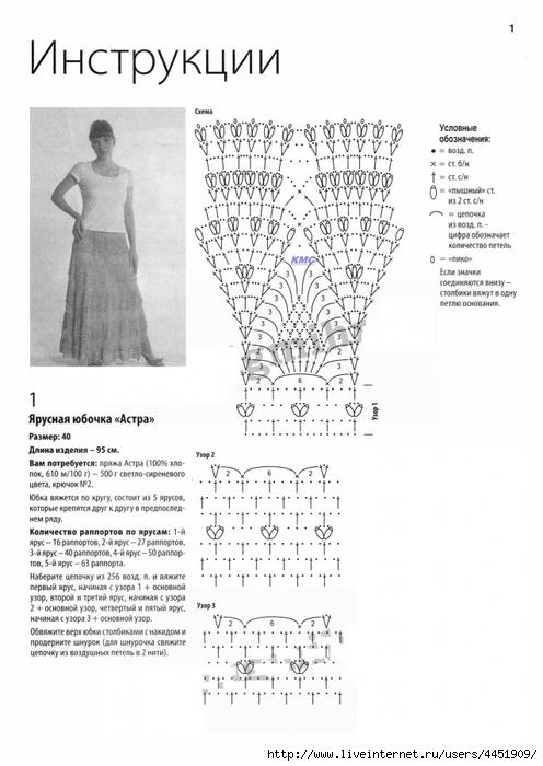Вязание крючком для женщин юбки с описанием и схемами 55