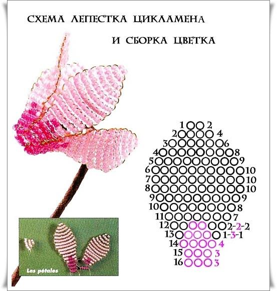 Как плести цветы из бисера мастер класс Все о рукоделии: схемы, мастер классы, идеи на сайте labhousehold.com.