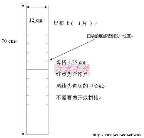 Выкройка летней сумки. Шьем сами (3) (490x468, 49Kb)