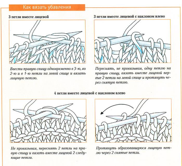 Как перекрещивать петли при вязании спицами