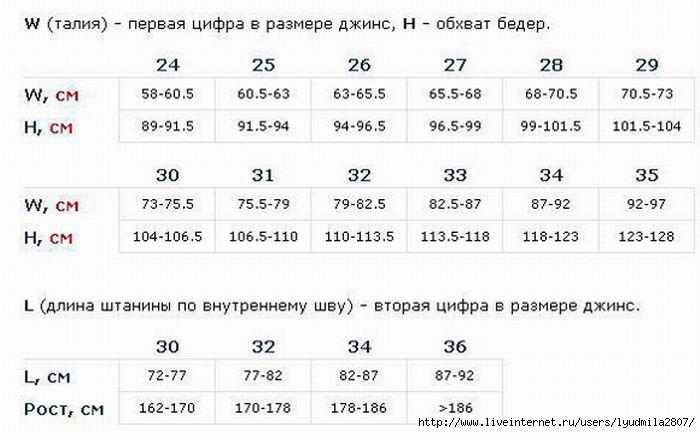 1-opredelit-razmer-dzhinsov-2 (700x433, 133Kb)