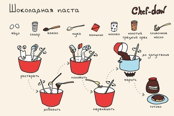 Вкусняшки на скорую руку рецепты на лето