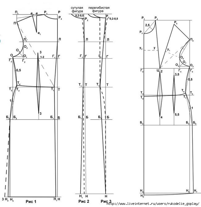 Построение классического платья