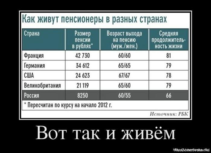 статистика (700x507, 146Kb)