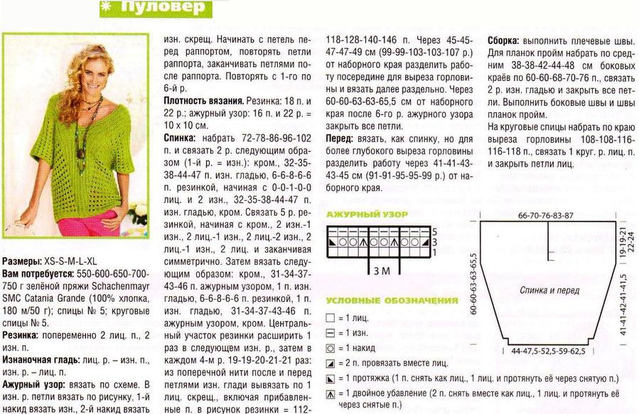 Схема вязания кофточки спицами с описанием для начинающих