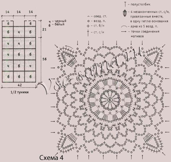 Схемы вязания платья-туники крючком