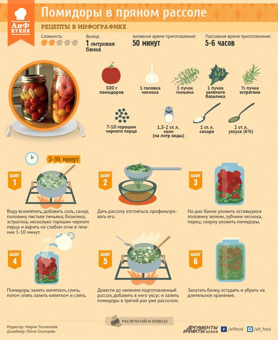 tomatos (572x700, 109Kb)